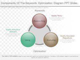 Use Components Of The Keywords Optimization Diagram Ppt Slides