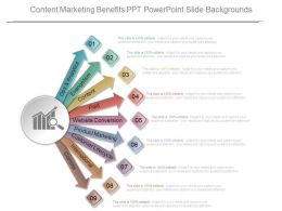 Use Content Marketing Benefits Ppt Powerpoint Slide Backgrounds