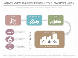 Use Convert Waste To Energy Process Layout Powerpoint Guide