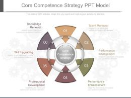 Use Core Competence Strategy Ppt Model