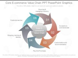 Use Core E Commerce Value Chain Ppt Powerpoint Graphics