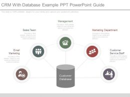 Use Crm With Database Example Ppt Powerpoint Guide