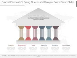 Use Crucial Element Of Being Successful Sample Powerpoint Slides