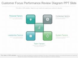 Use Customer Focus Performance Review Diagram Ppt Slide