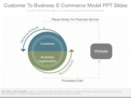 Use Customer To Business E Commerce Model Ppt Slides