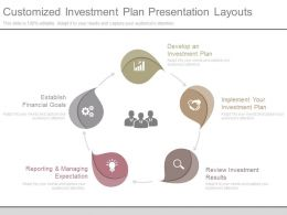Use Customized Investment Plan Presentation Layouts