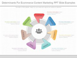 use_determinants_for_ecommerce_content_marketing_ppt_slide_examples_Slide01