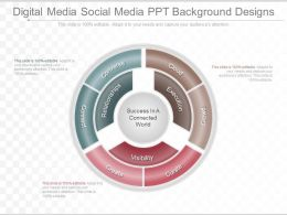 Use Digital Media Social Media Ppt Background Designs