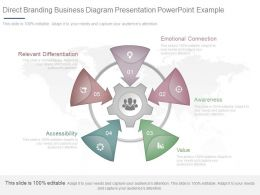 Use Direct Branding Business Diagram Presentation Powerpoint Example