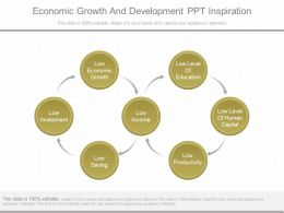 Use Economic Growth And Development Ppt Inspiration
