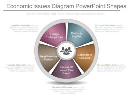 Use Economic Issues Diagram Powerpoint Shapes