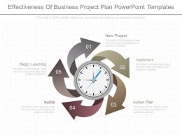 Use Effectiveness Of Business Project Plan Powerpoint Templates