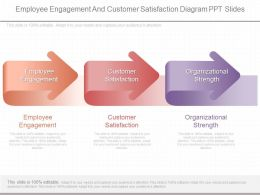 Use Employee Engagement And Customer Satisfaction Diagram Ppt Slides