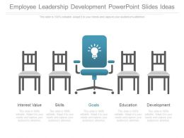 Use Employee Leadership Development Powerpoint Slides Ideas