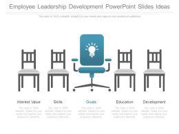 use_employee_leadership_development_powerpoint_slides_ideas_Slide01