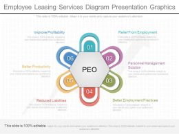 Use Employee Leasing Services Diagram Presentation Graphics
