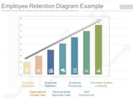 Use Employee Retention Diagram Example