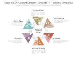 Use Example Of Account Strategy Template Ppt Design Templates
