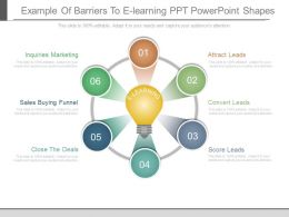 Use Example Of Barriers To E Learning Ppt Powerpoint Shapes