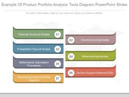 Use Example Of Product Portfolio Analysis Tools Diagram Powerpoint Slides