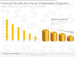 Use Financial Growth And Decay Presentation Diagrams