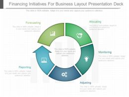 Use Financing Initiatives For Business Layout Presentation Deck