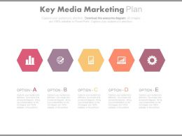 use Five Staged Key Media Marketing Plan Flat Powerpoint Design