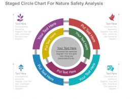 use Four Staged Circle Chart For Nature Safety Analysis Flat Powerpoint Design