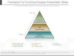Use Framework For Functional Analysis Presentation Slides