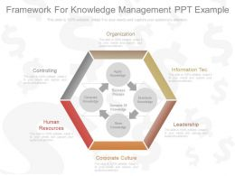 Use Framework For Knowledge Management Ppt Example