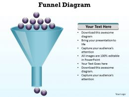 Use Funnel Process For Slow Output