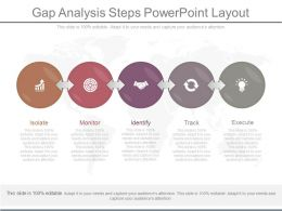 Use Gap Analysis Steps Powerpoint Layout