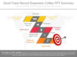 Use Good Track Record Expensive Coffee Ppt Summary