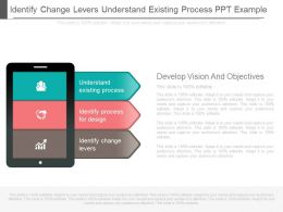 Use Identify Change Levers Understand Existing Process Ppt Example