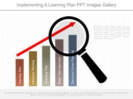 Use Implementing A Learning Plan Ppt Images Gallery