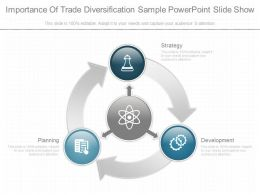 Use Importance Of Trade Diversification Sample Powerpoint Slide Show