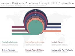 Use Improve Business Processes Example Ppt Presentation