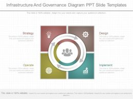 Use Infrastructure And Governance Diagram Ppt Slide Templates