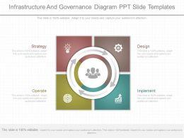 use_infrastructure_and_governance_diagram_ppt_slide_templates_Slide01