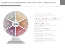 Use Infrastructure Development Example Of Ppt Presentation