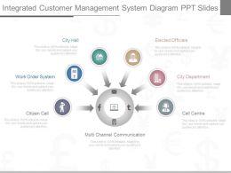 Use Integrated Customer Management System Diagram Ppt Slides