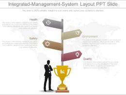 Use Integrated Management System Layout Ppt Slide