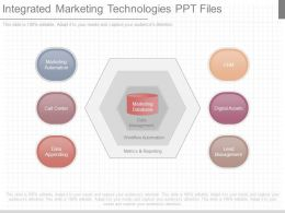 Use Integrated Marketing Technologies Ppt Files