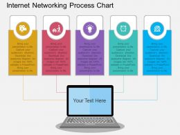 use Internet Networking Process Chart Flat Powerpoint Design