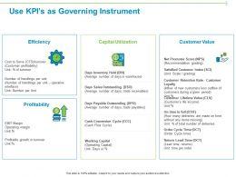 Use KPIS As Governing Instrument Ppt Powerpoint Presentation Slides Design Ideas