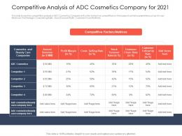 Use Latest Trends Boost Profitability Competitive Analysis Of ADC Ppt Deck