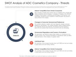 Use Latest Trends Boost Profitability Swot Analysis ADC Cosmetics Company Threats Ppt Grid