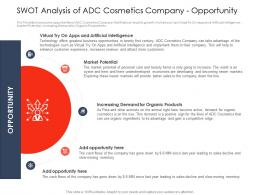 Use Latest Trends Boost Profitability Swot Analysis Of ADC Cosmetics Ppt Icon