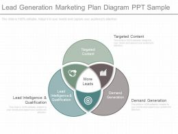 Use Lead Generation Marketing Plan Diagram Ppt Sample
