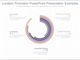 Use Location Promotion Powerpoint Presentation Examples